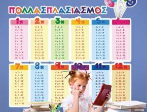 Πολλαπλασιασμός Παιδικά Αυτοκόλλητα τοίχου 73 x 65 cm